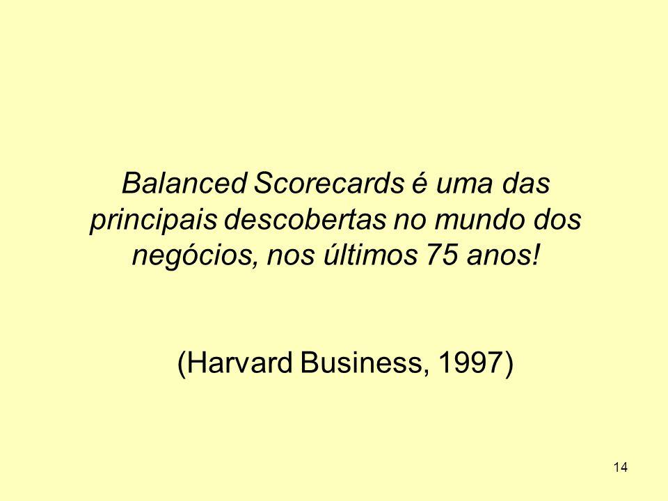 Balanced Scorecards é uma das principais descobertas no mundo dos negócios, nos últimos 75 anos!