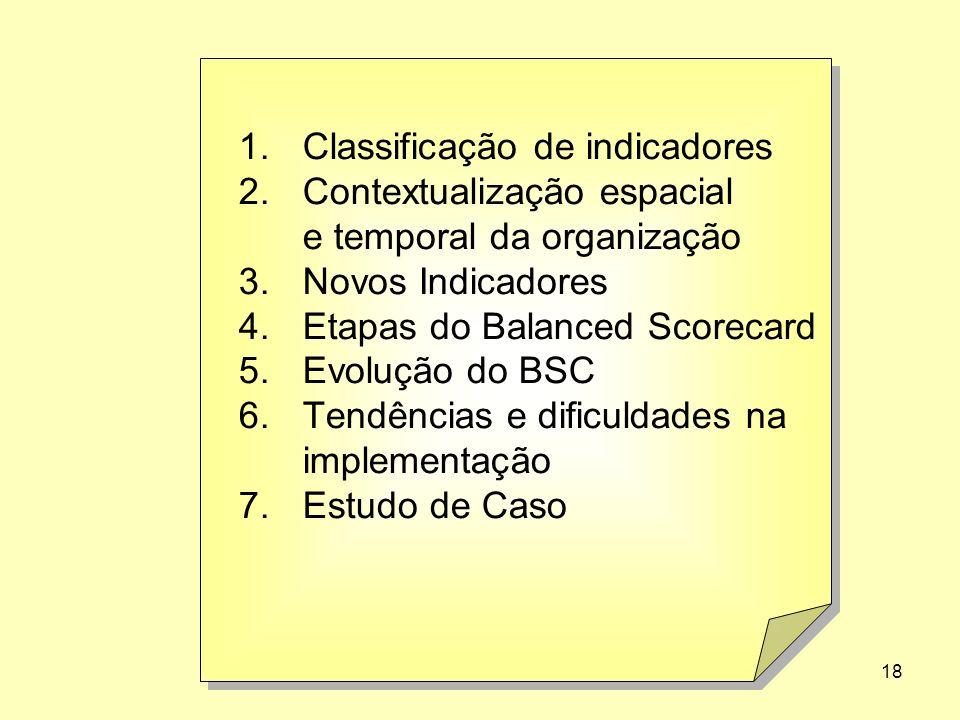 Classificação de indicadores