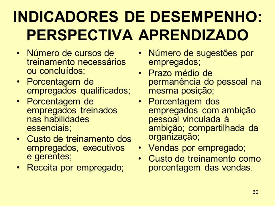 INDICADORES DE DESEMPENHO: PERSPECTIVA APRENDIZADO