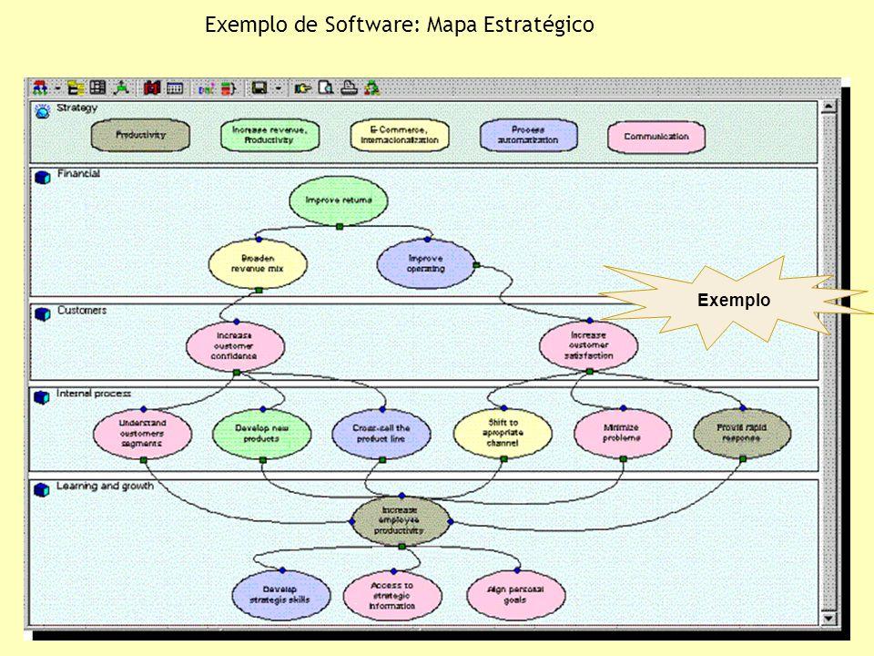 Exemplo de Software: Mapa Estratégico
