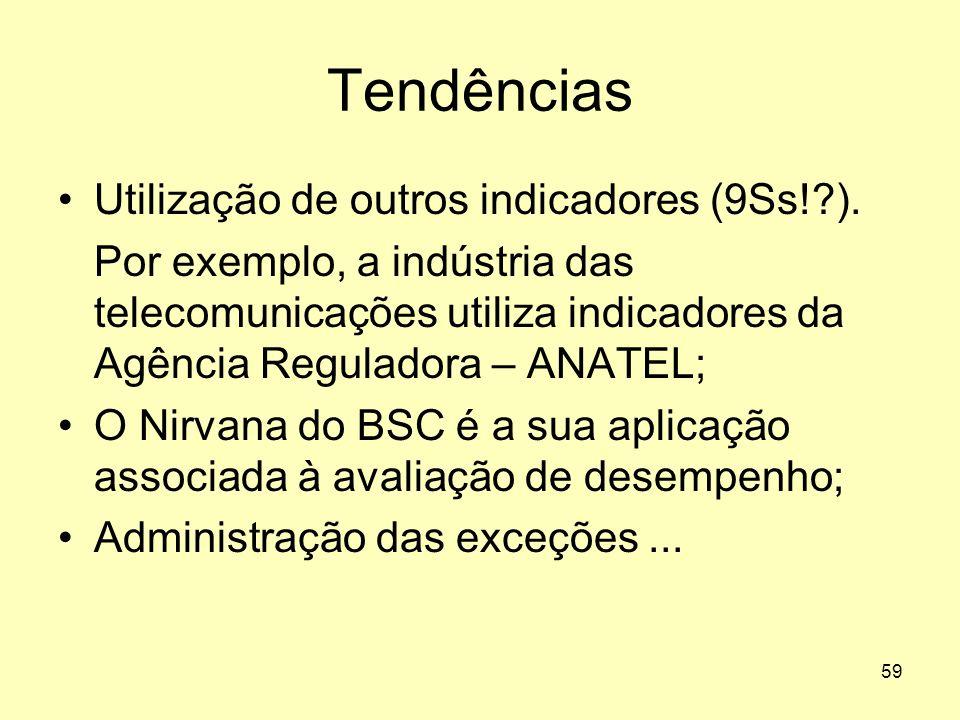 Tendências Utilização de outros indicadores (9Ss! ).