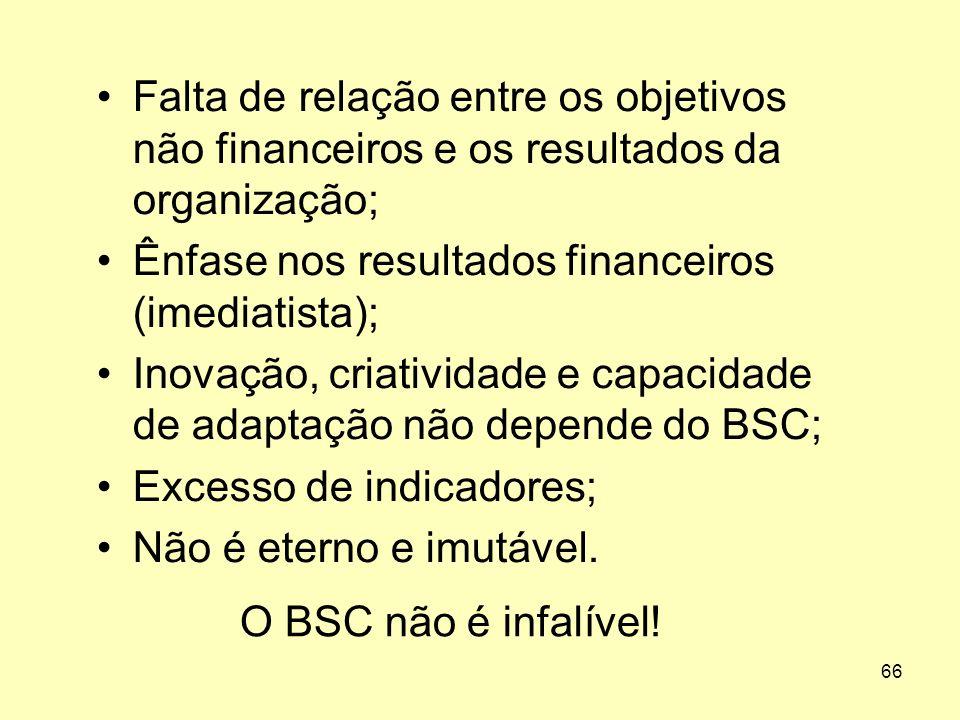 Falta de relação entre os objetivos não financeiros e os resultados da organização;