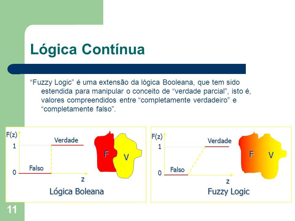 Lógica Contínua F V V F Lógica Boleana Fuzzy Logic