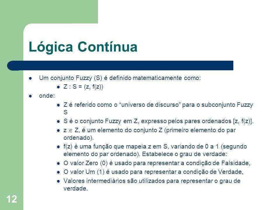 Lógica Contínua Um conjunto Fuzzy (S) é definido matematicamente como: