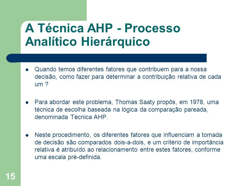 A Técnica AHP - Processo Analítico Hierárquico