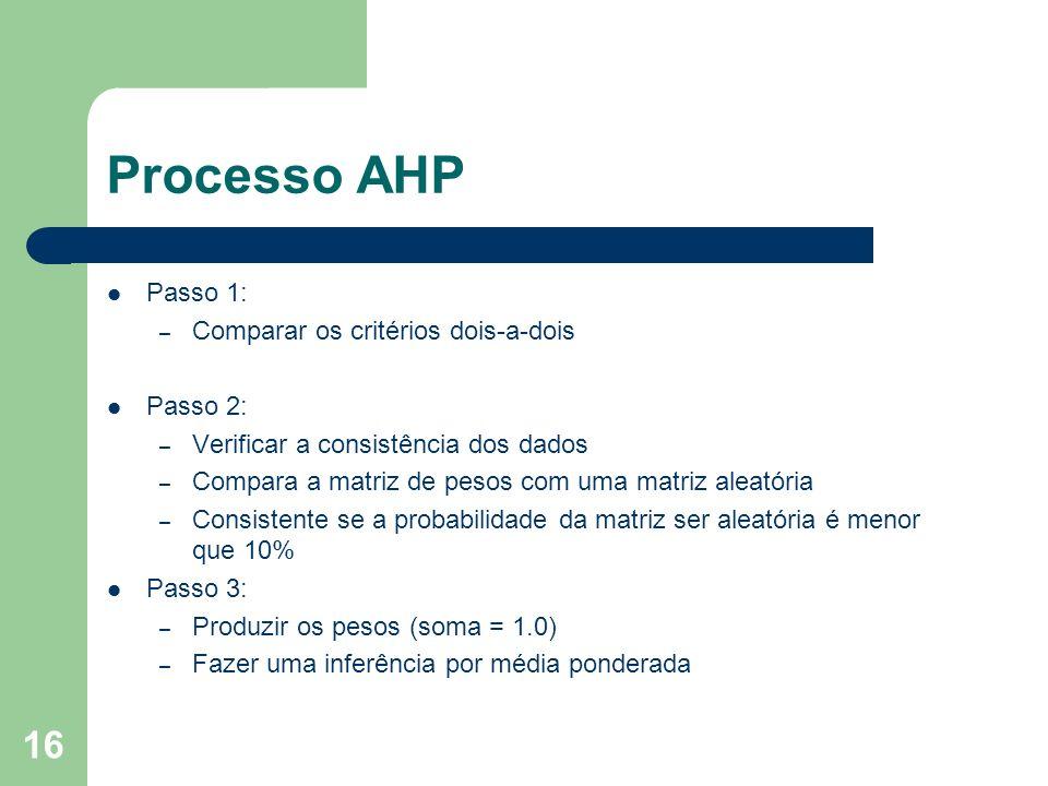 Processo AHP Passo 1: Comparar os critérios dois-a-dois Passo 2:
