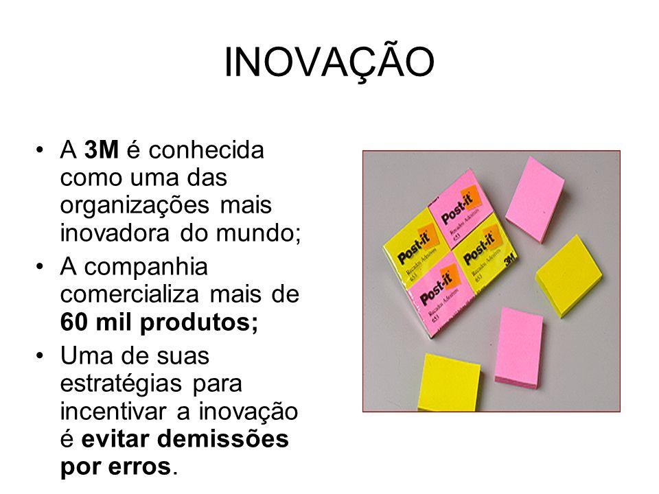INOVAÇÃO A 3M é conhecida como uma das organizações mais inovadora do mundo; A companhia comercializa mais de 60 mil produtos;