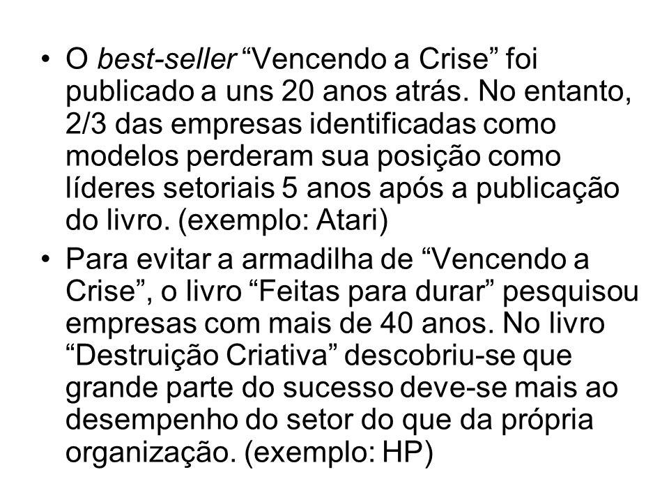 O best-seller Vencendo a Crise foi publicado a uns 20 anos atrás