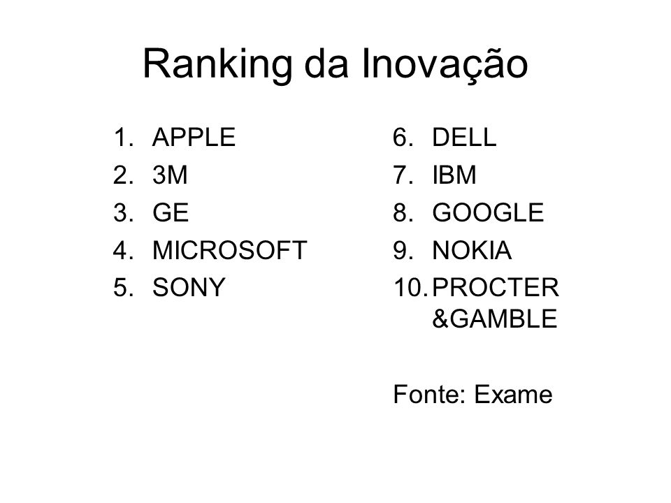 Ranking da Inovação APPLE 3M GE MICROSOFT SONY DELL IBM GOOGLE NOKIA