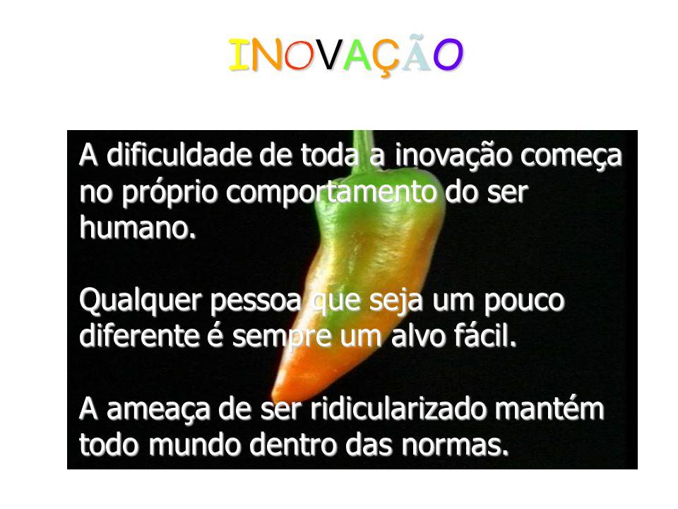 INOVAÇÃO A dificuldade de toda a inovação começa no próprio comportamento do ser humano.