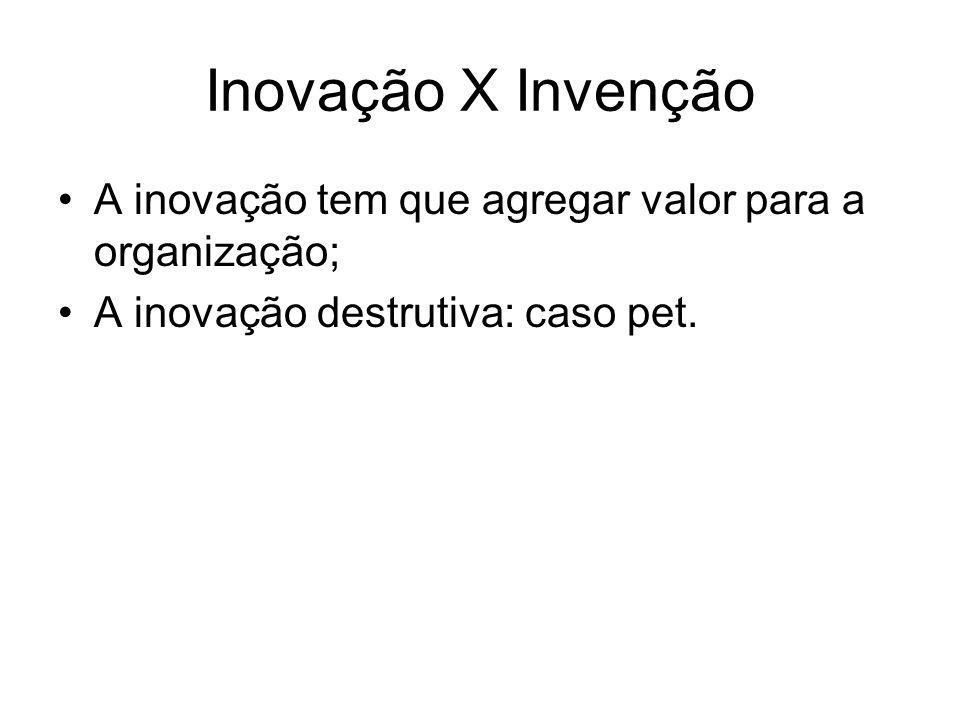 Inovação X Invenção A inovação tem que agregar valor para a organização; A inovação destrutiva: caso pet.