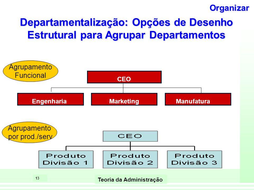 Organizar Departamentalização: Opções de Desenho Estrutural para Agrupar Departamentos. Agrupamento.