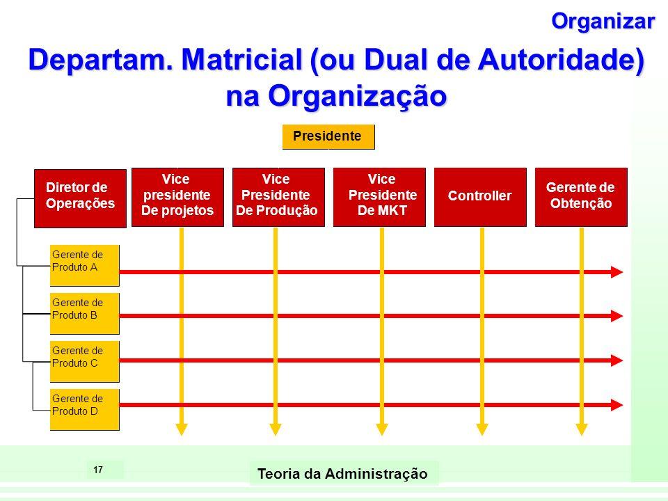 Departam. Matricial (ou Dual de Autoridade) na Organização