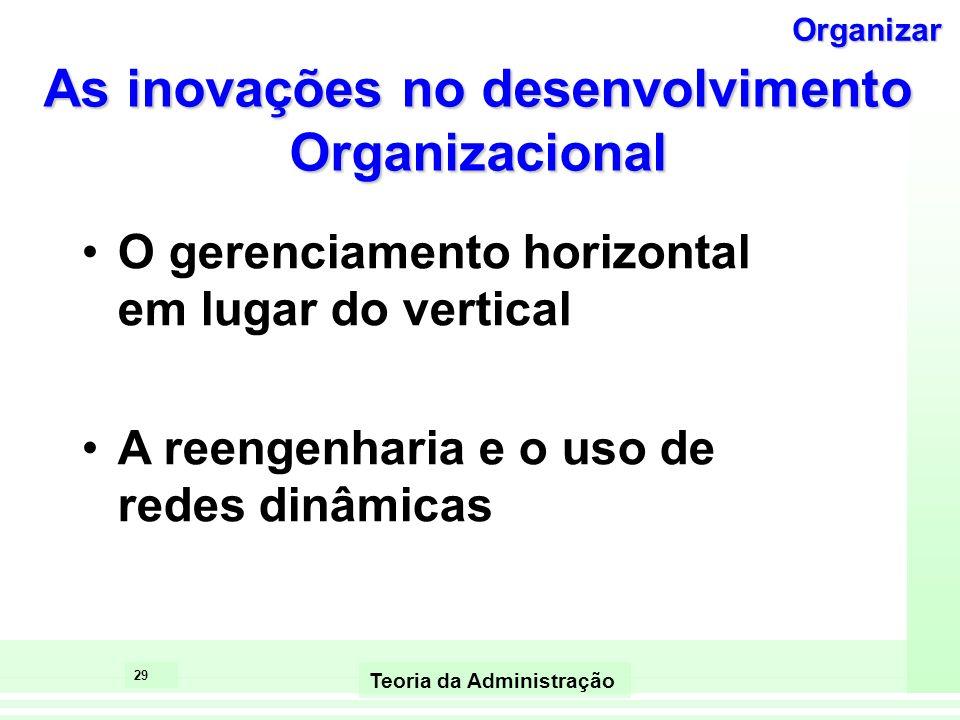 As inovações no desenvolvimento Organizacional