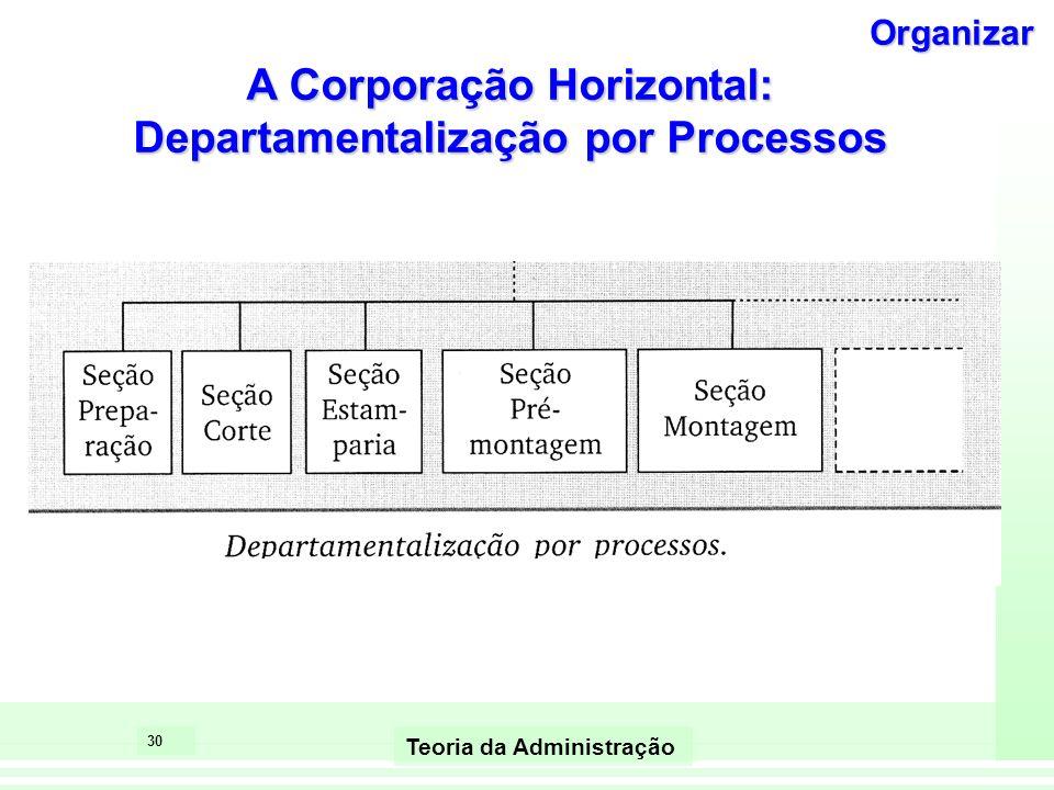 A Corporação Horizontal: Departamentalização por Processos
