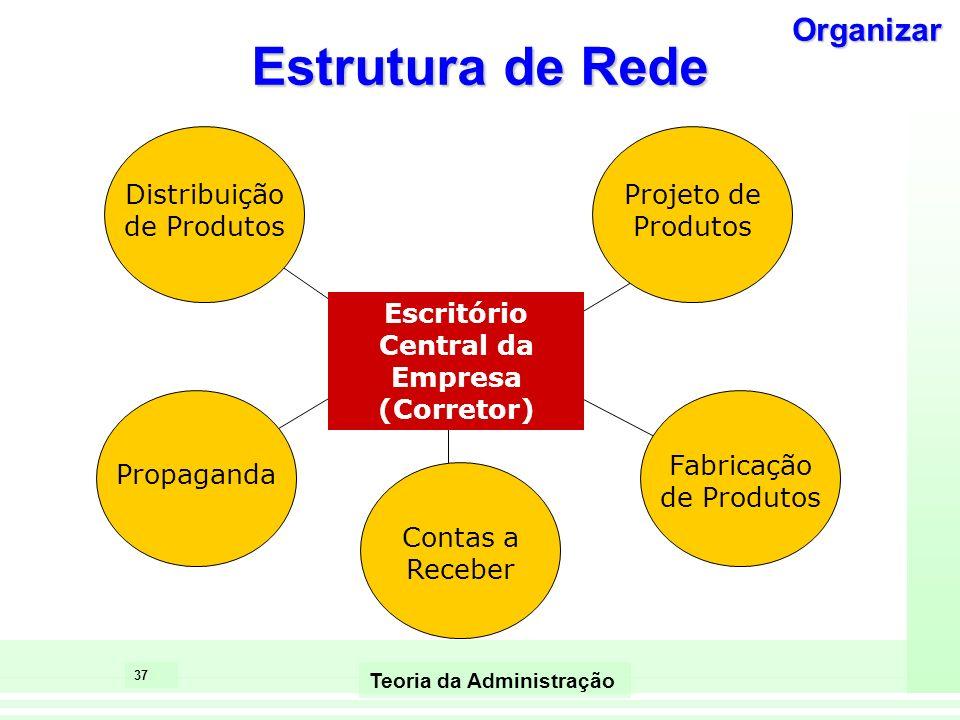 Escritório Central da Empresa (Corretor)