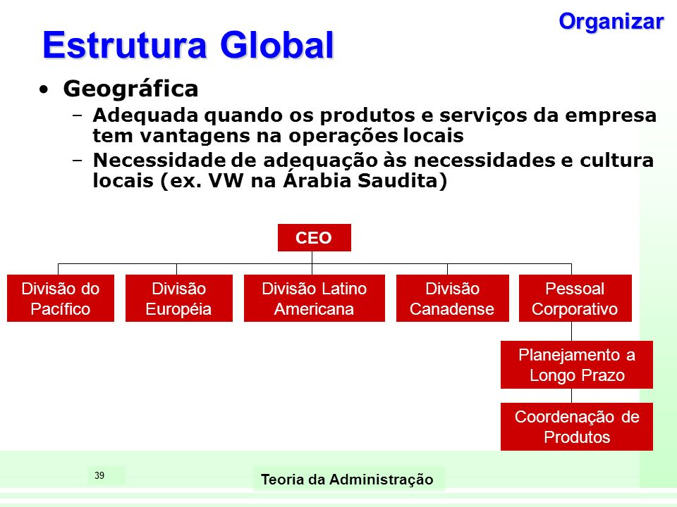 Estrutura Global Organizar Geográfica