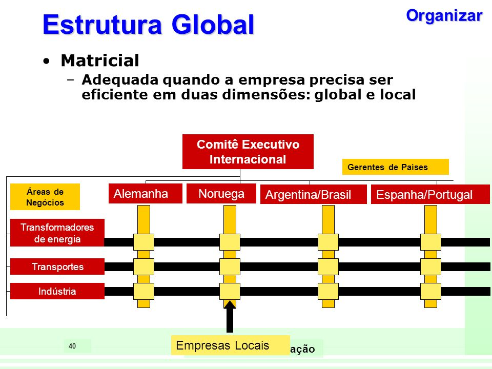 Comitê Executivo Internacional