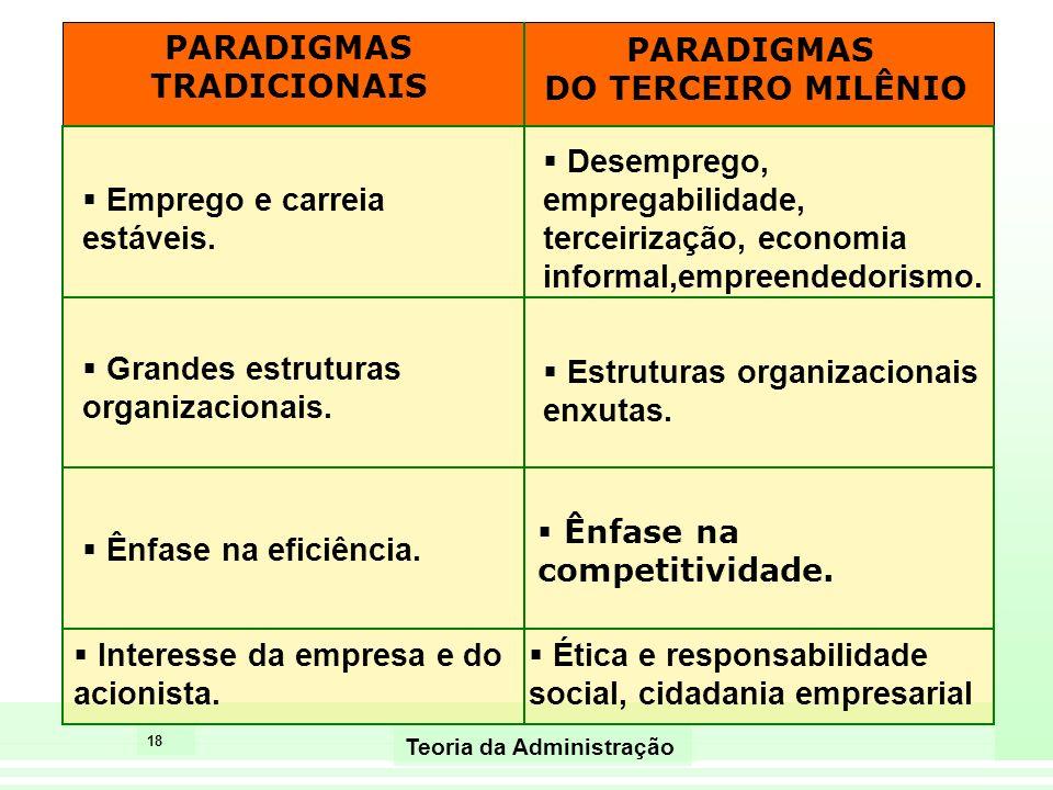 PARADIGMAS TRADICIONAIS PARADIGMAS DO TERCEIRO MILÊNIO