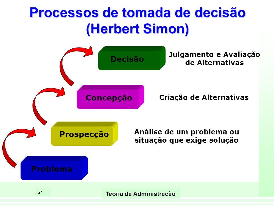Processos de tomada de decisão (Herbert Simon)