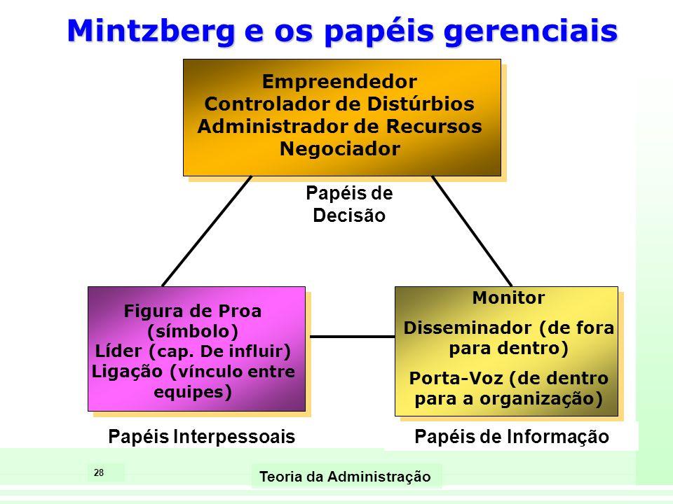 Mintzberg e os papéis gerenciais