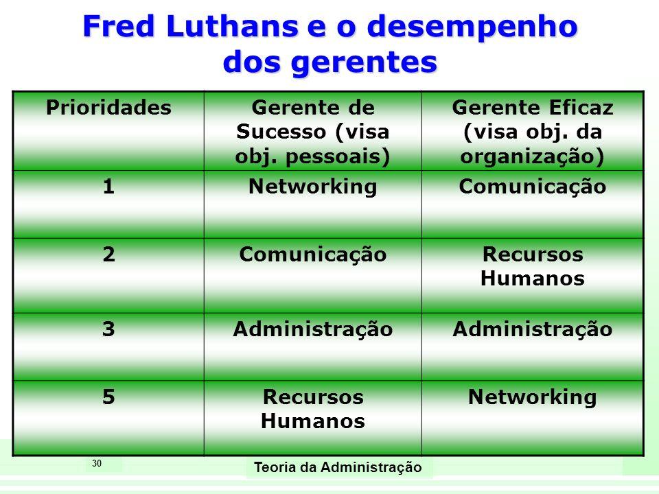 Fred Luthans e o desempenho dos gerentes