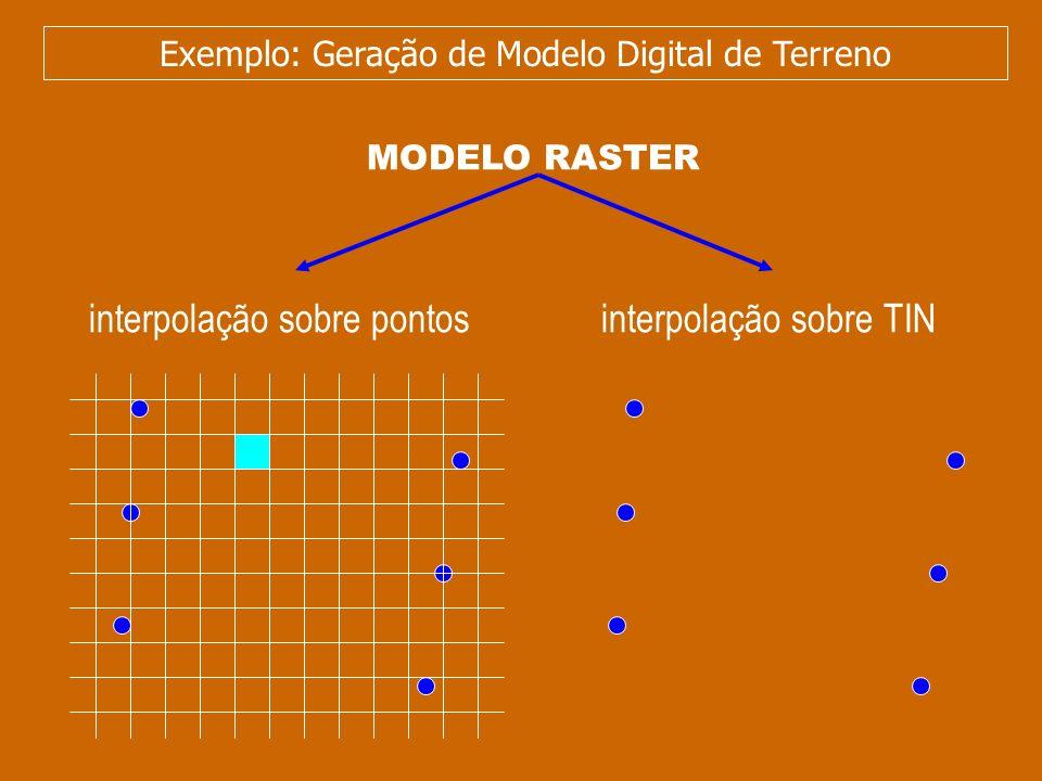 Exemplo: Geração de Modelo Digital de Terreno