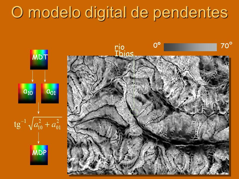 O modelo digital de pendentes