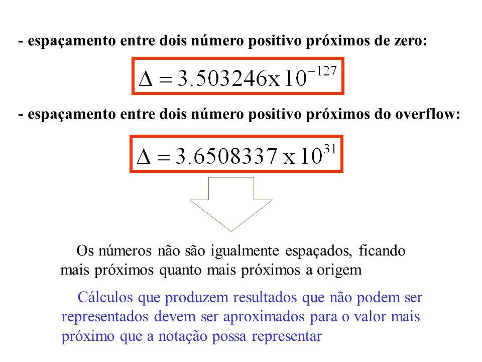 - espaçamento entre dois número positivo próximos de zero: