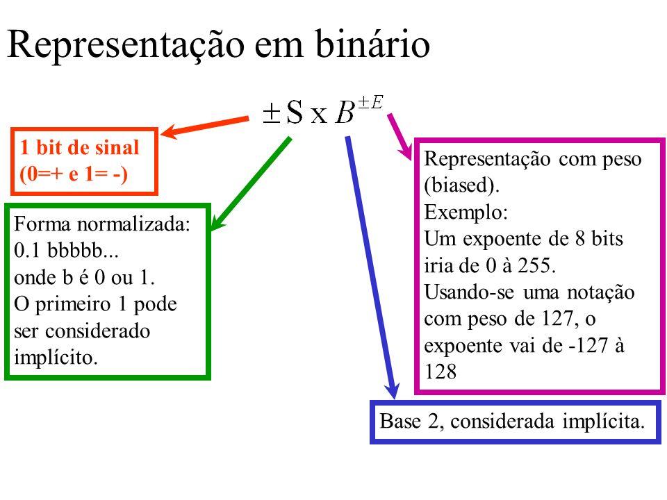 Representação em binário