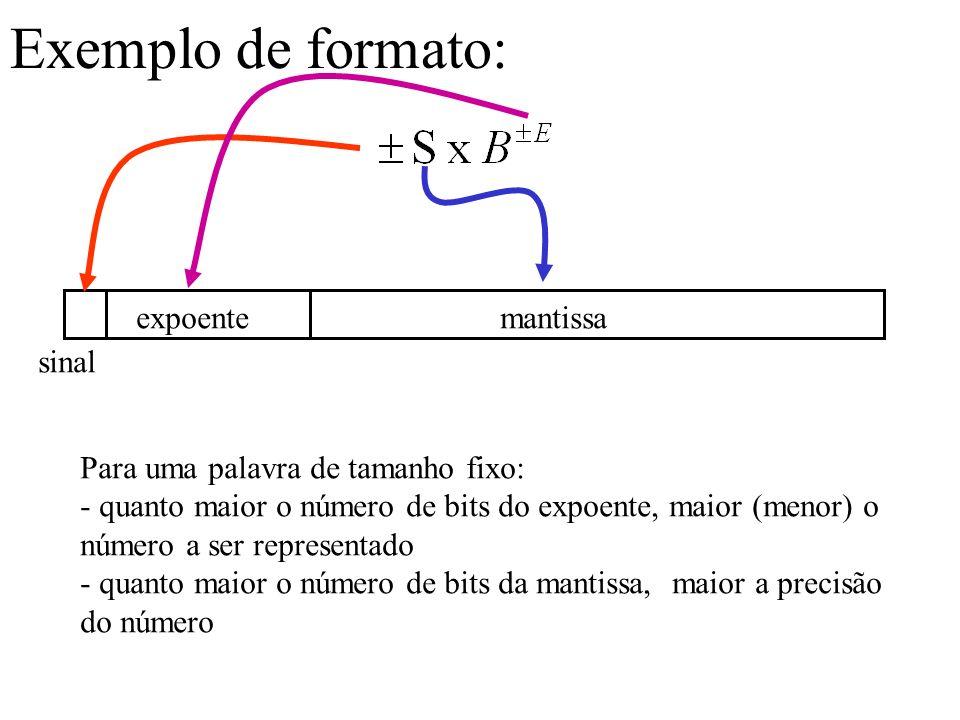 Exemplo de formato: mantissa expoente sinal