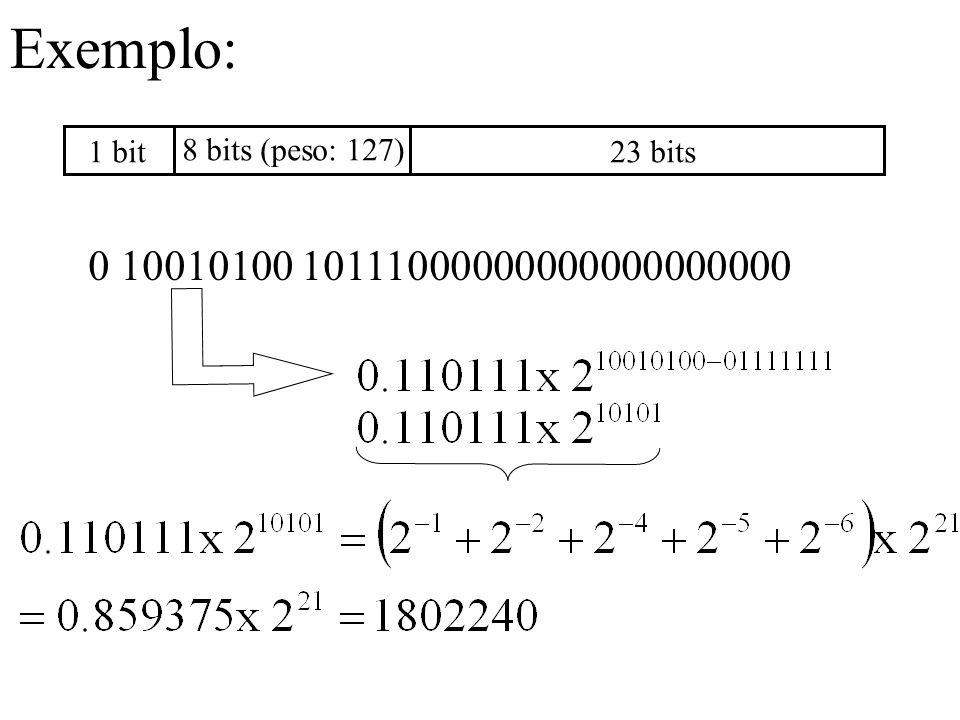 Exemplo: 0 10010100 10111000000000000000000 23 bits 8 bits (peso: 127)