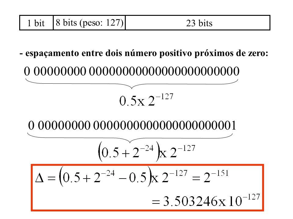 1 bit 8 bits (peso: 127) 23 bits. - espaçamento entre dois número positivo próximos de zero: 0 00000000 00000000000000000000000.
