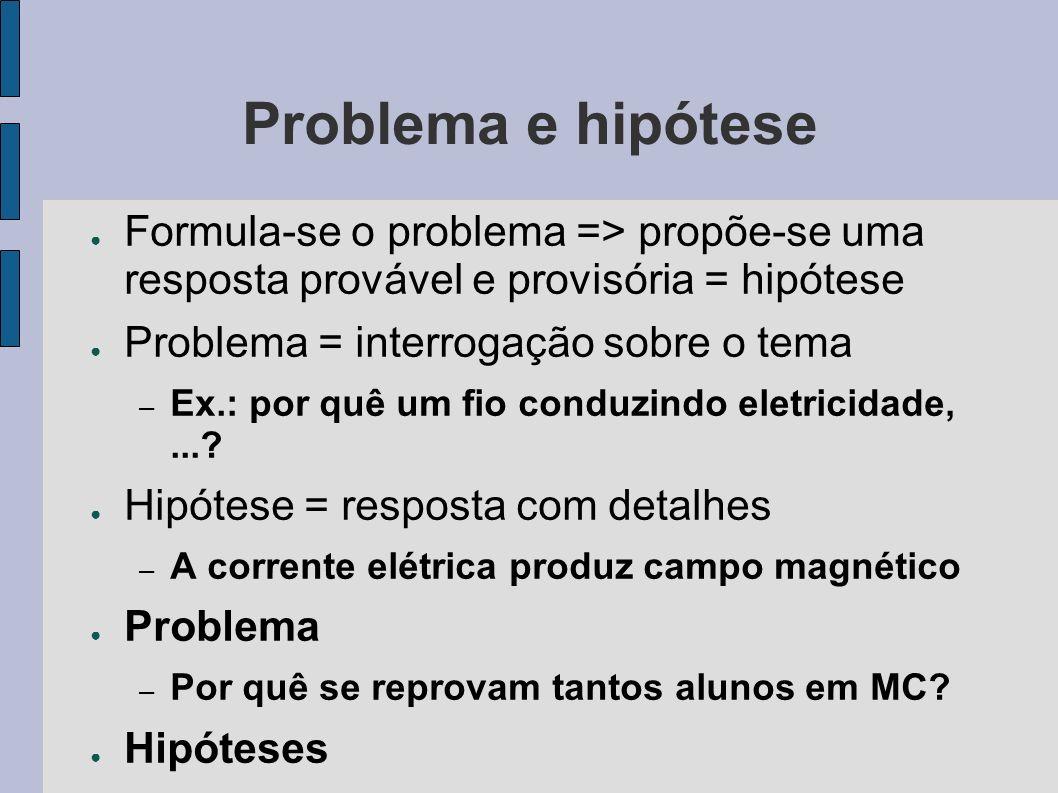 Problema e hipóteseFormula-se o problema => propõe-se uma resposta provável e provisória = hipótese.