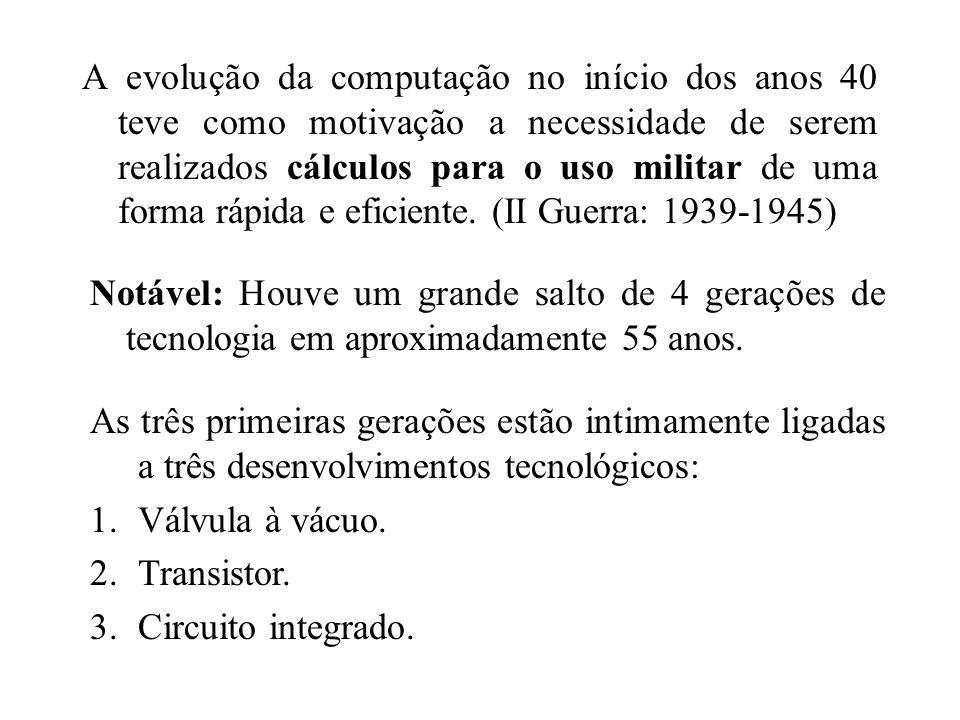A evolução da computação no início dos anos 40 teve como motivação a necessidade de serem realizados cálculos para o uso militar de uma forma rápida e eficiente. (II Guerra: 1939-1945)