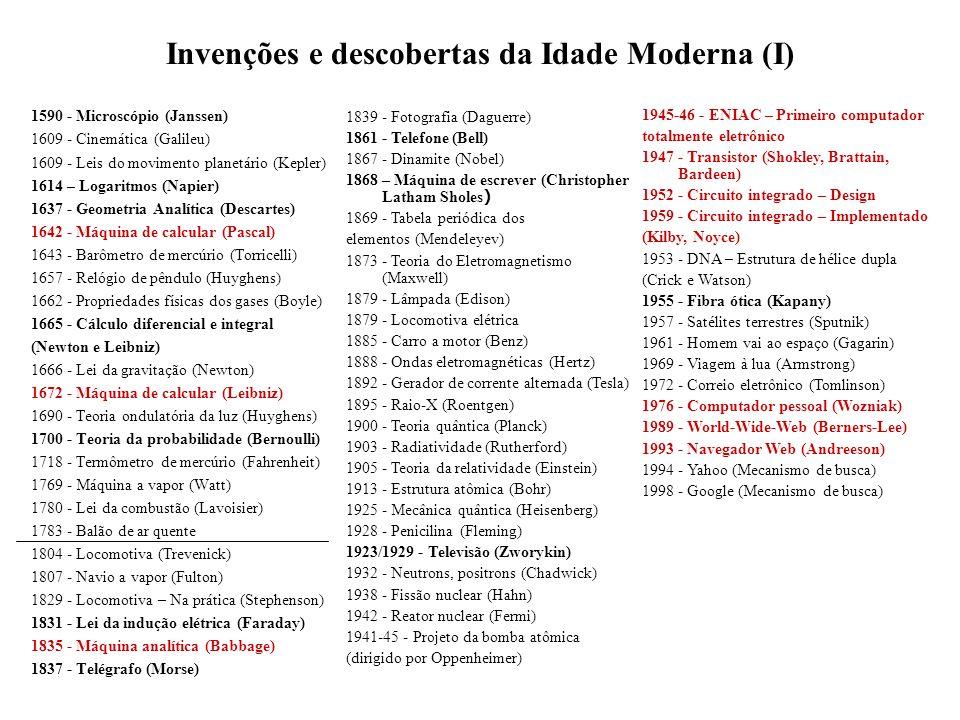 Invenções e descobertas da Idade Moderna (I)