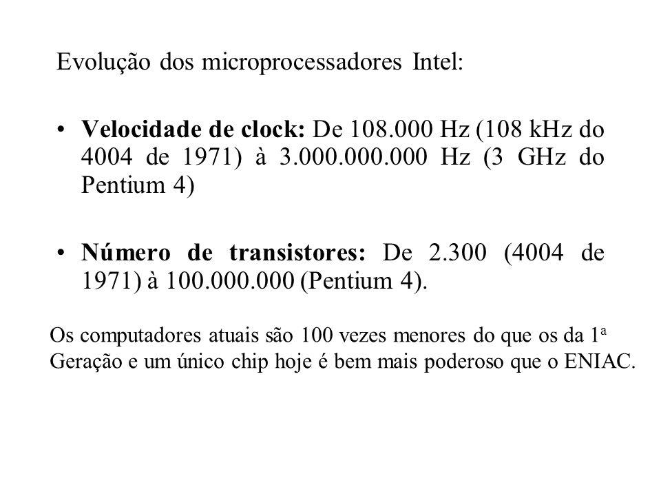 Evolução dos microprocessadores Intel: