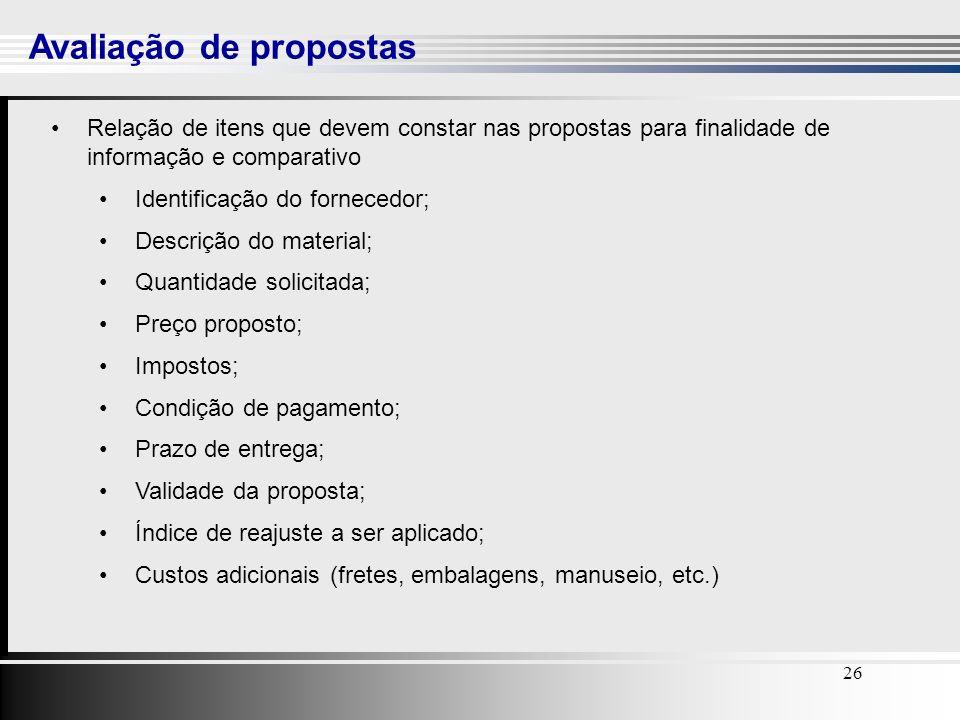 Avaliação de propostas
