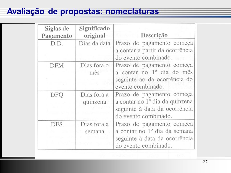 Avaliação de propostas: nomeclaturas
