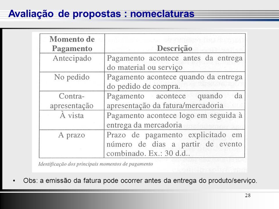 Avaliação de propostas : nomeclaturas