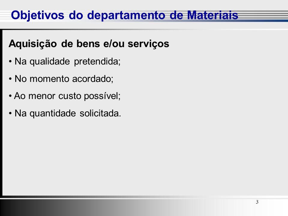 Objetivos do departamento de Materiais