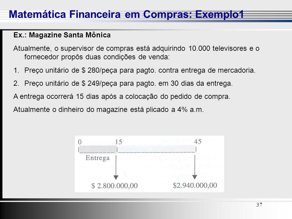 Matemática Financeira em Compras: Exemplo1