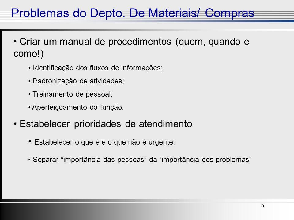Problemas do Depto. De Materiais/ Compras