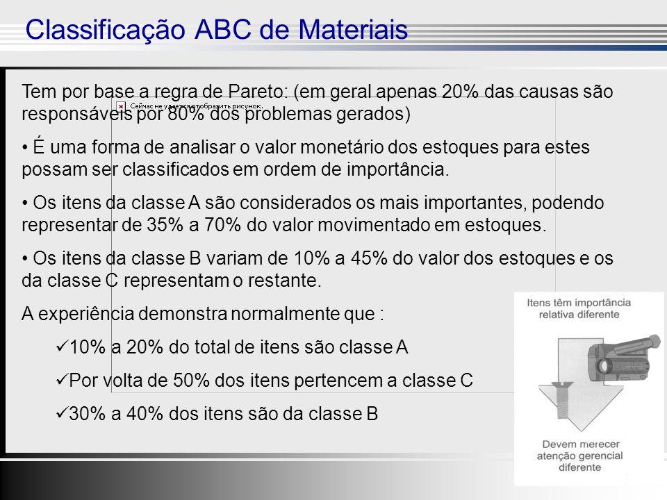Classificação ABC de Materiais