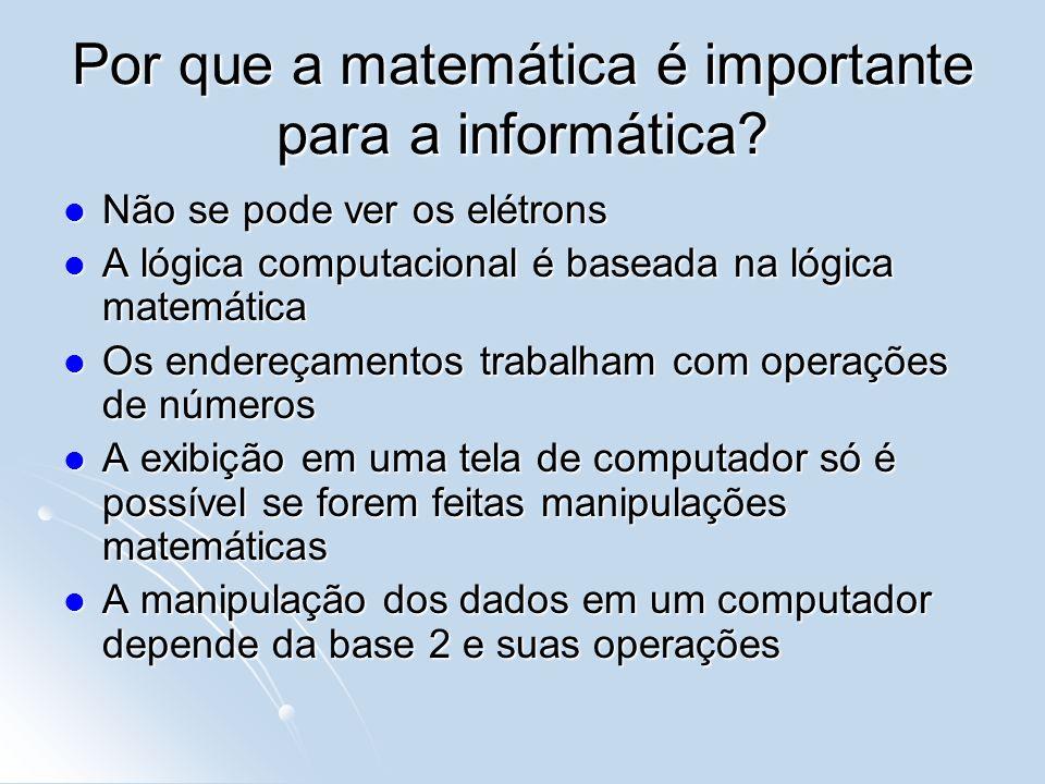 Por que a matemática é importante para a informática