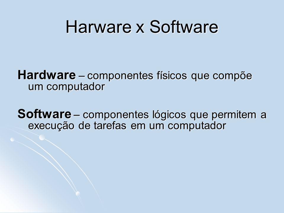 Harware x Software Hardware – componentes físicos que compõe um computador.