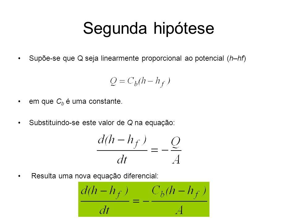 Segunda hipótese Supõe-se que Q seja linearmente proporcional ao potencial (h–hf) em que Cb é uma constante.