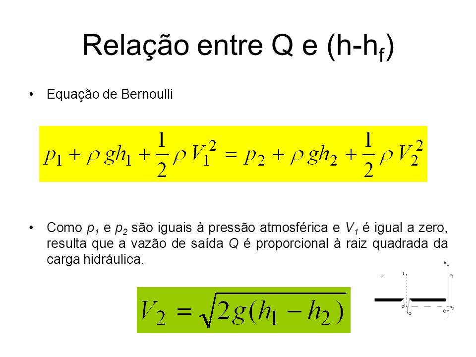 Relação entre Q e (h-hf)