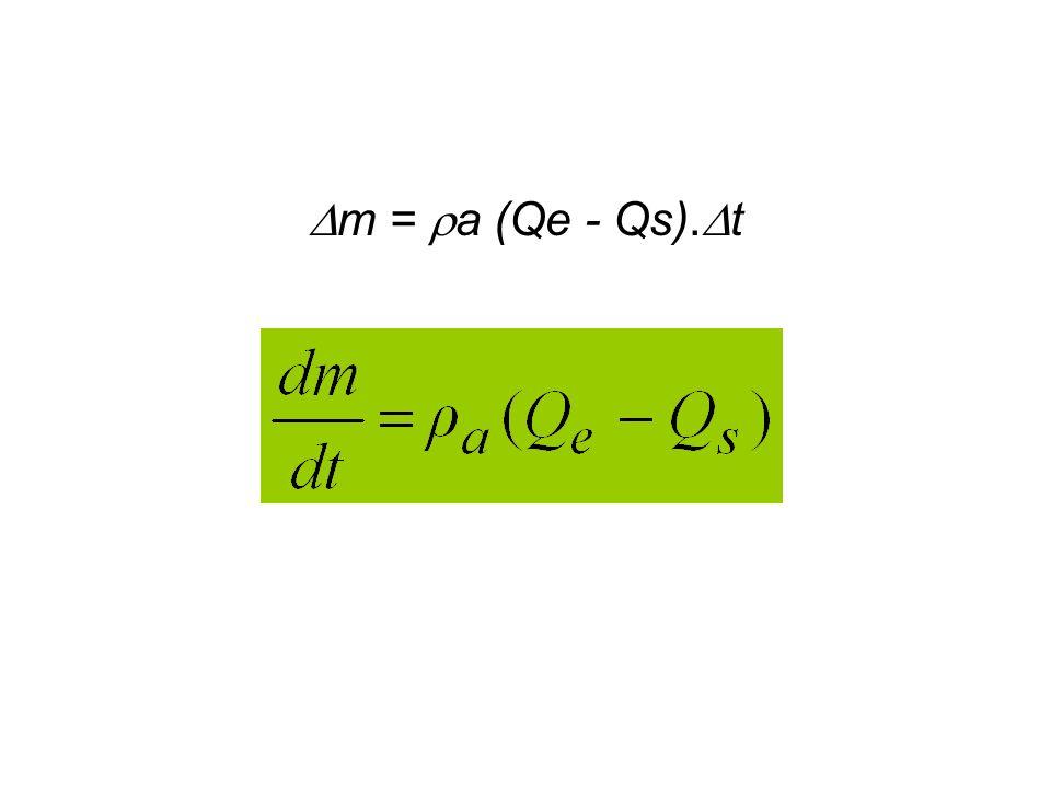 m = a (Qe - Qs).t