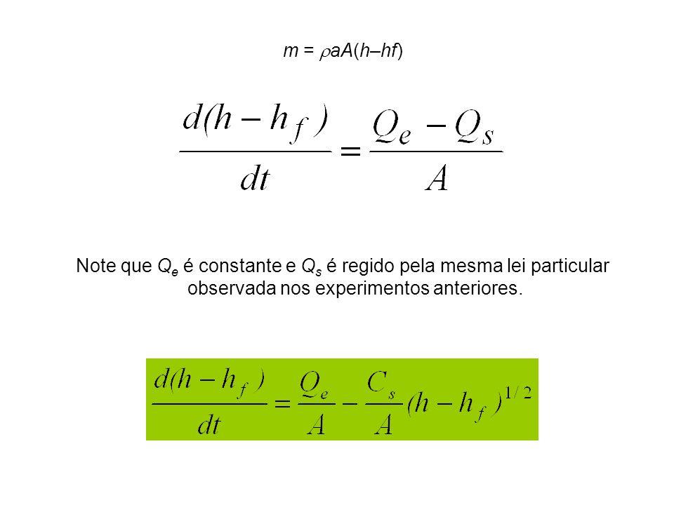 m = aA(h–hf) Note que Qe é constante e Qs é regido pela mesma lei particular observada nos experimentos anteriores.